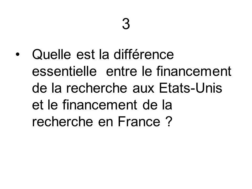 3 Quelle est la différence essentielle entre le financement de la recherche aux Etats-Unis et le financement de la recherche en France ?