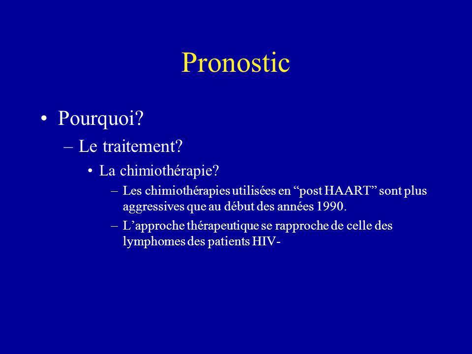 Pronostic Pourquoi? –Le traitement? La chimiothérapie? –Les chimiothérapies utilisées en post HAART sont plus aggressives que au début des années 1990