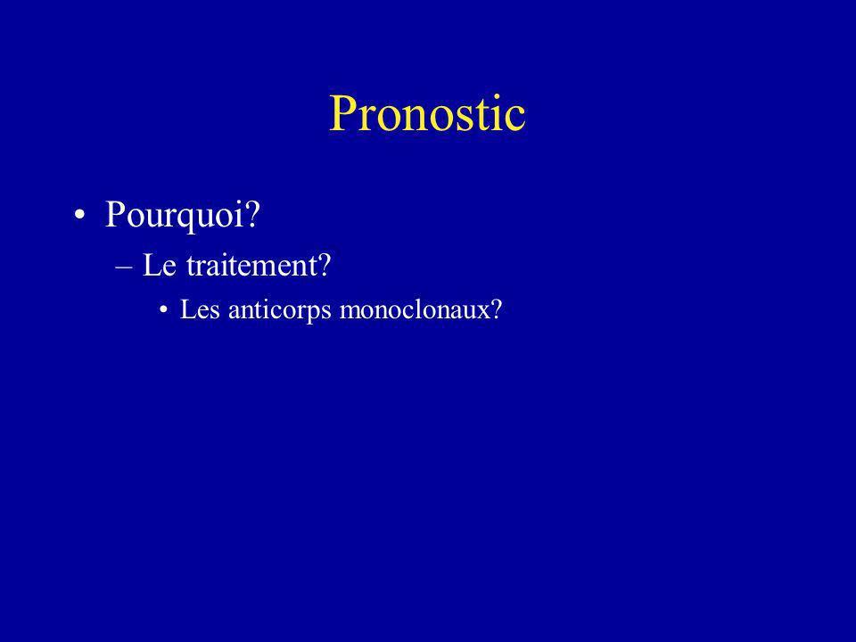 Pronostic Pourquoi? –Le traitement? Les anticorps monoclonaux?