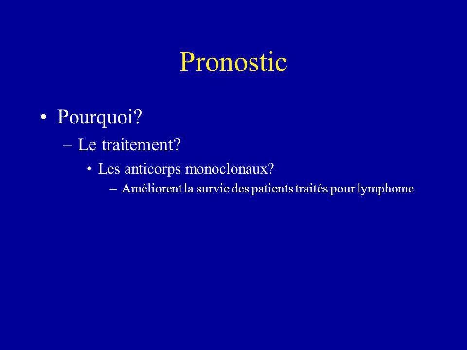 Pronostic Pourquoi? –Le traitement? Les anticorps monoclonaux? –Améliorent la survie des patients traités pour lymphome