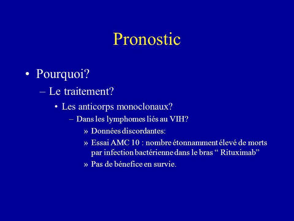 Pronostic Pourquoi? –Le traitement? Les anticorps monoclonaux? –Dans les lymphomes liés au VIH? »Données discordantes: »Essai AMC 10 : nombre étonnamm