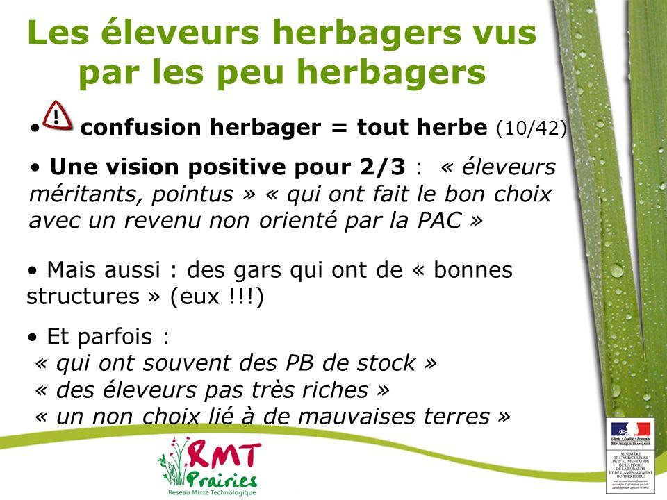 Les éleveurs herbagers vus par les peu herbagers confusion herbager = tout herbe (10/42) Une vision positive pour 2/3 : « éleveurs méritants, pointus