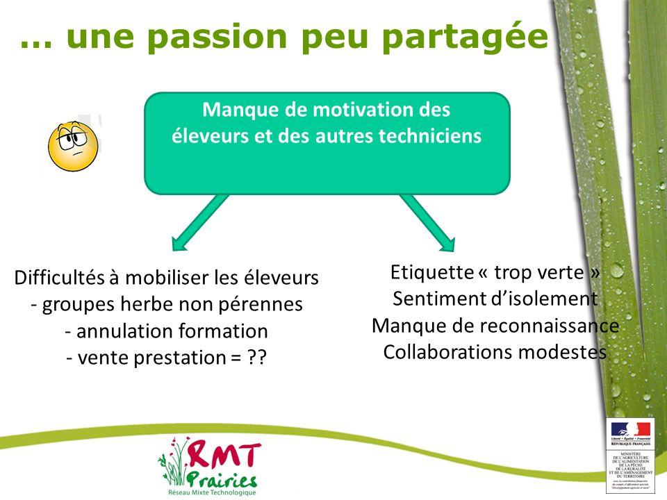… une passion peu partagée Manque de motivation des éleveurs et des autres techniciens Difficultés à mobiliser les éleveurs - groupes herbe non pérenn