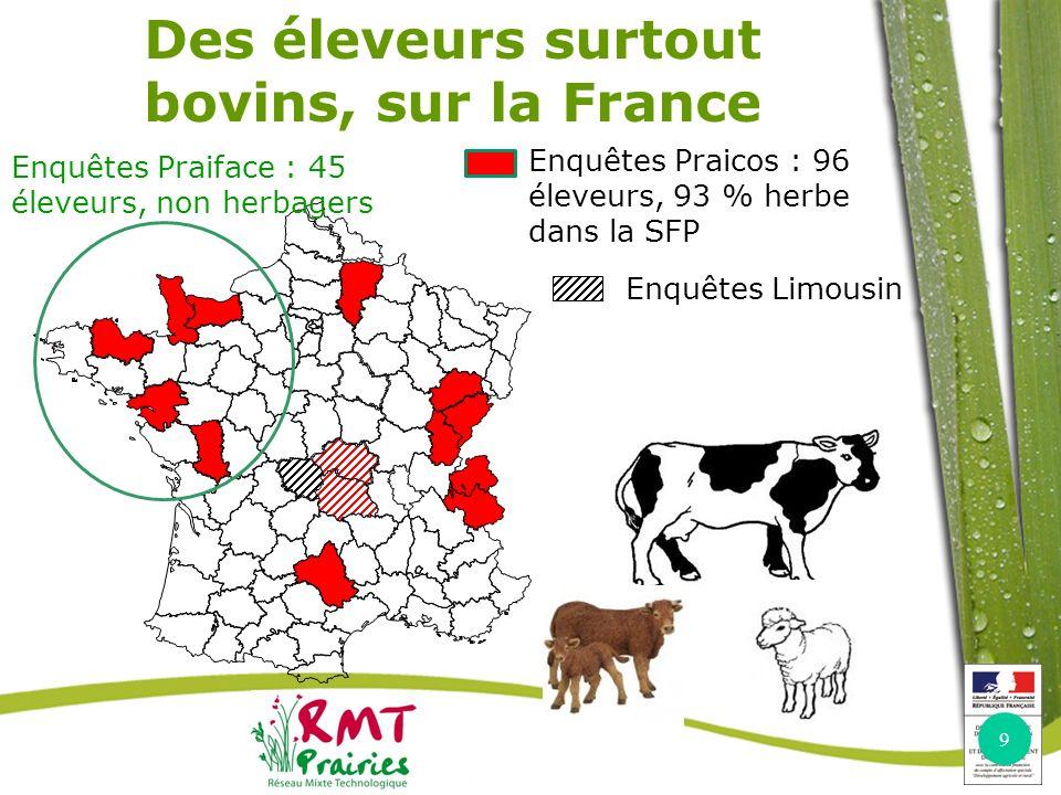 9 Enquêtes Praicos : 96 éleveurs, 93 % herbe dans la SFP Des éleveurs surtout bovins, sur la France Enquêtes Limousin Enquêtes Praiface : 45 éleveurs,