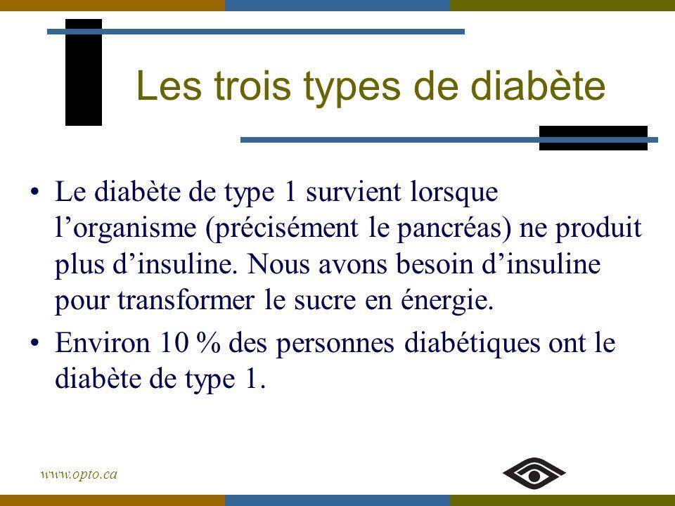 www.opto.ca Les trois types de diabète Le diabète de type 1 survient lorsque lorganisme (précisément le pancréas) ne produit plus dinsuline. Nous avon
