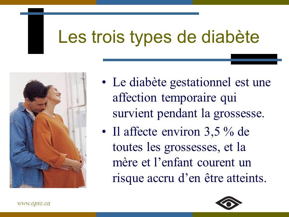 www.opto.ca Le diabète gestationnel est une affection temporaire qui survient pendant la grossesse. Il affecte environ 3,5 % de toutes les grossesses,
