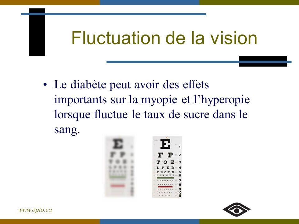 www.opto.ca Fluctuation de la vision Le diabète peut avoir des effets importants sur la myopie et lhyperopie lorsque fluctue le taux de sucre dans le