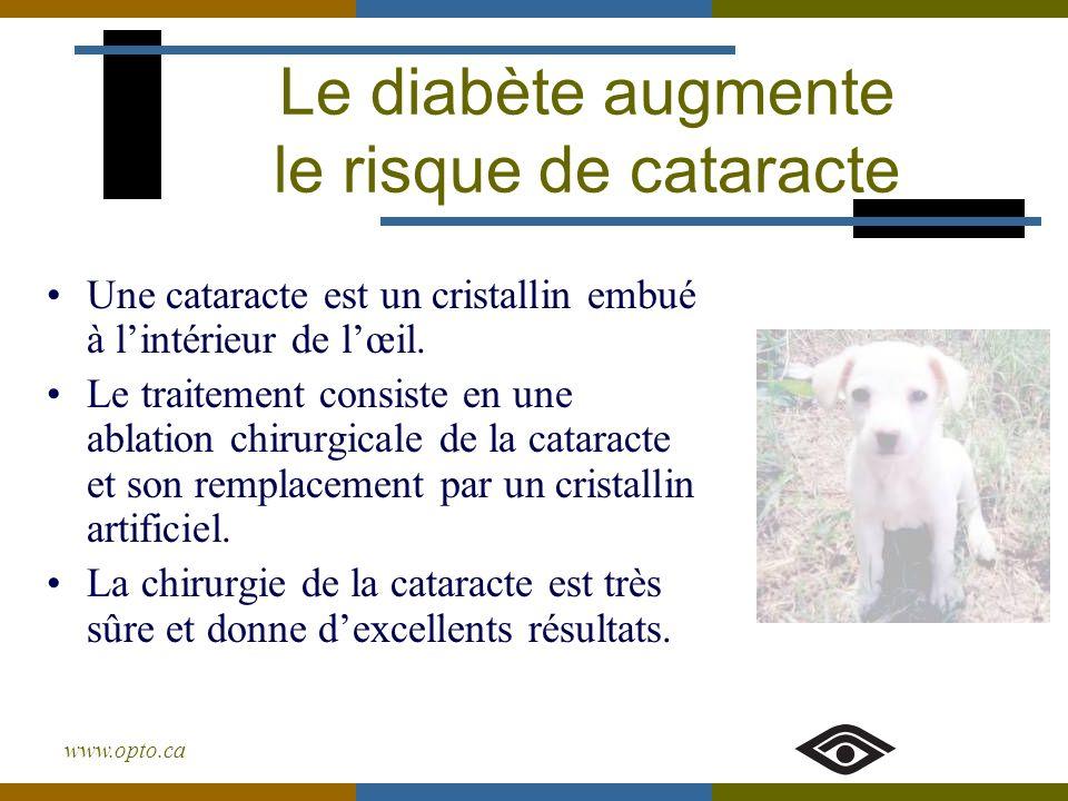 www.opto.ca Le diabète augmente le risque de cataracte Une cataracte est un cristallin embué à lintérieur de lœil. Le traitement consiste en une ablat