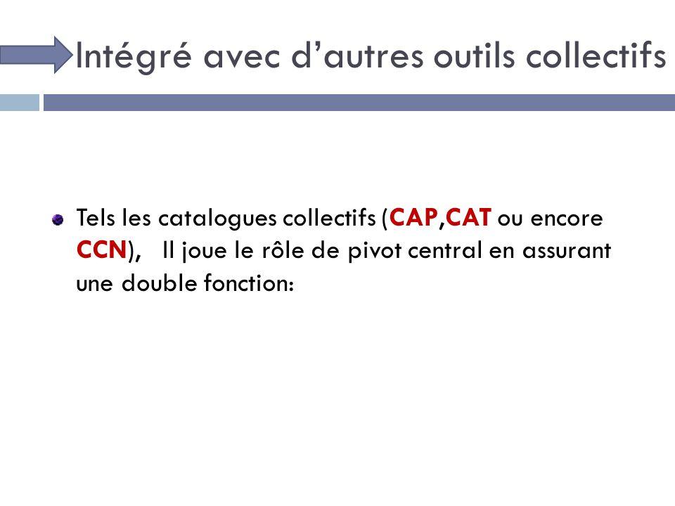 Intégré avec dautres outils collectifs Tels les catalogues collectifs (CAP,CAT ou encore CCN), Il joue le rôle de pivot central en assurant une double fonction: