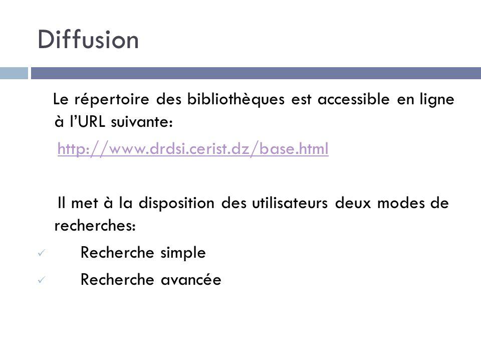 Diffusion Le répertoire des bibliothèques est accessible en ligne à lURL suivante: http://www.drdsi.cerist.dz/base.html Il met à la disposition des utilisateurs deux modes de recherches: Recherche simple Recherche avancée