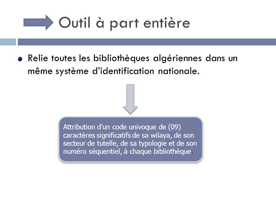 Perspectives Ambitionnant de devenir une source incontournable en matière didentification des bibliothèques et de localisation des fonds,le répertoire des bibliothèques tend à: Couvrir toutes les Bibliothèques Algériennes.
