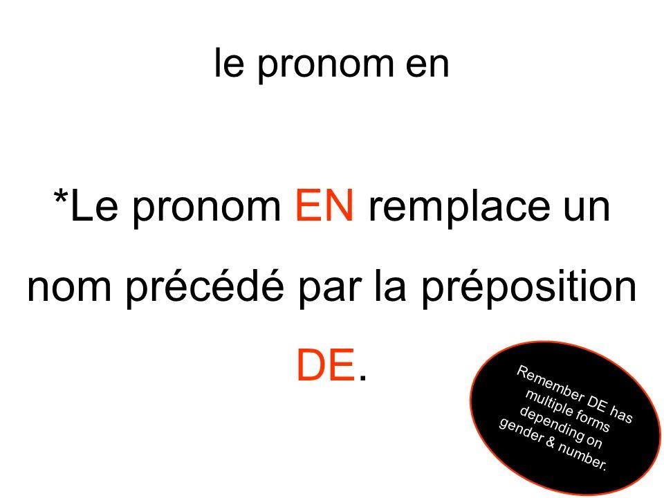 Remember DE has multiple forms depending on gender & number. le pronom en *Le pronom EN remplace un nom précédé par la préposition DE.