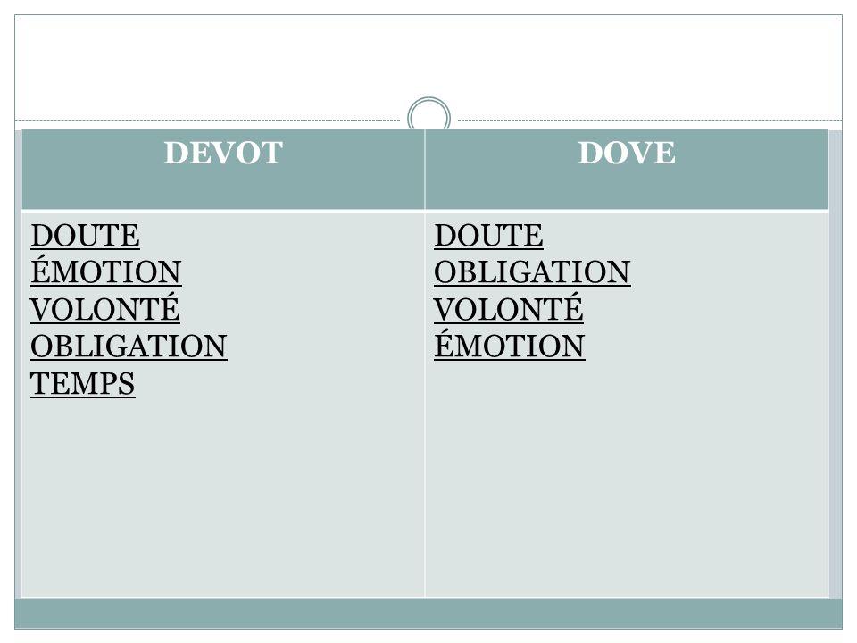 DEVOTDOVE DOUTE ÉMOTION VOLONTÉ OBLIGATION TEMPS DOUTE OBLIGATION VOLONTÉ ÉMOTION