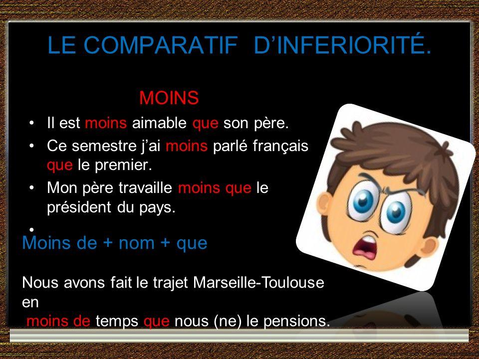 MOINS Il est moins aimable que son père. Ce semestre jai moins parlé français que le premier. Mon père travaille moins que le président du pays. LE CO