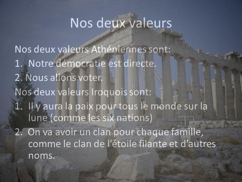 Nos deux valeurs Nos deux valeurs Athéniennes sont: 1.Notre démocratie est directe.