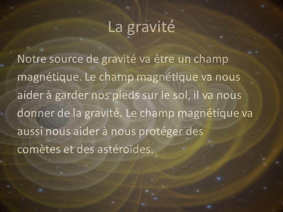 La gravité Notre source de gravité va être un champ magnétique.