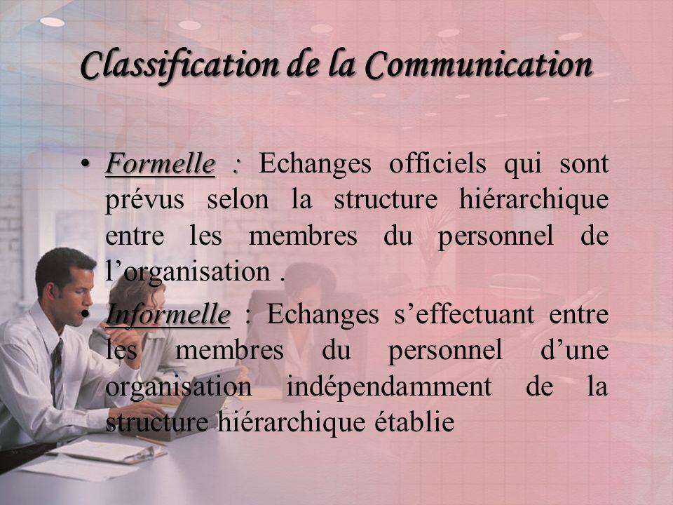Classification de la Communication Formelle : Echanges officiels qui sont prévus selon la structure hiérarchique entre les membres du personnel de lorganisation.