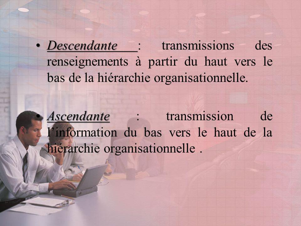 DescendanteDescendante : transmissions des renseignements à partir du haut vers le bas de la hiérarchie organisationnelle.