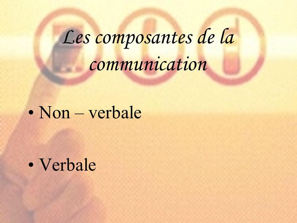 Les composantes de la communication Non – verbale Verbale