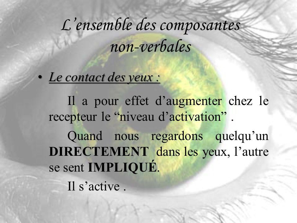 Lensemble des composantes non-verbales Le contact des yeux :Le contact des yeux : Il a pour effet daugmenter chez le recepteur le niveau dactivation.
