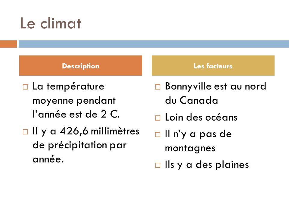Le climat La température moyenne pendant lannée est de 2 C.