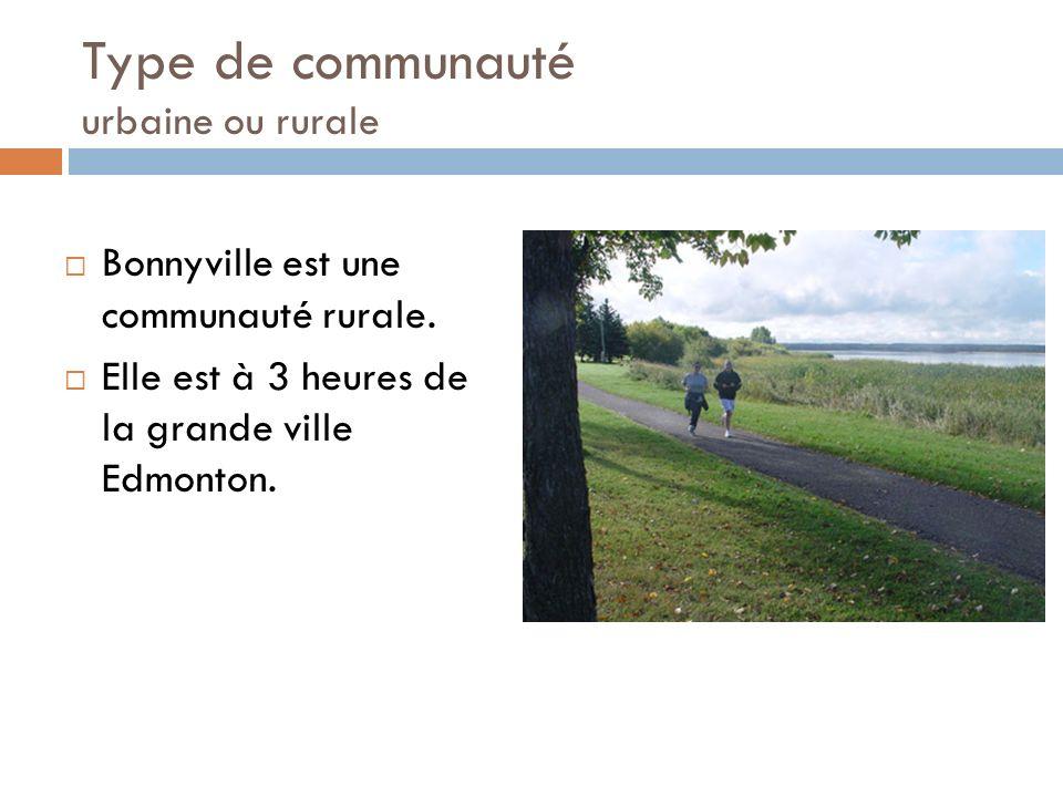 Type de communauté urbaine ou rurale Bonnyville est une communauté rurale.