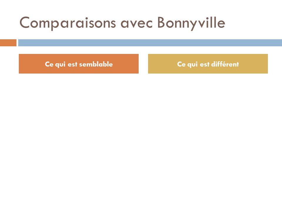 Comparaisons avec Bonnyville Ce qui est semblableCe qui est différent