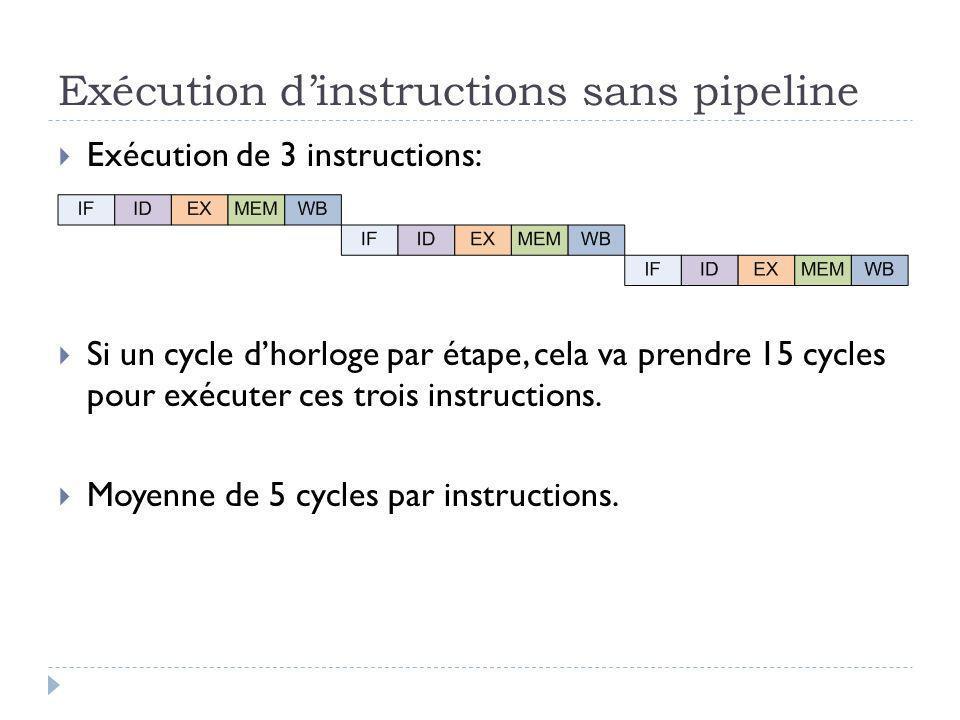 Exécution dinstructions sans pipeline Exécution de 3 instructions: Si un cycle dhorloge par étape, cela va prendre 15 cycles pour exécuter ces trois instructions.