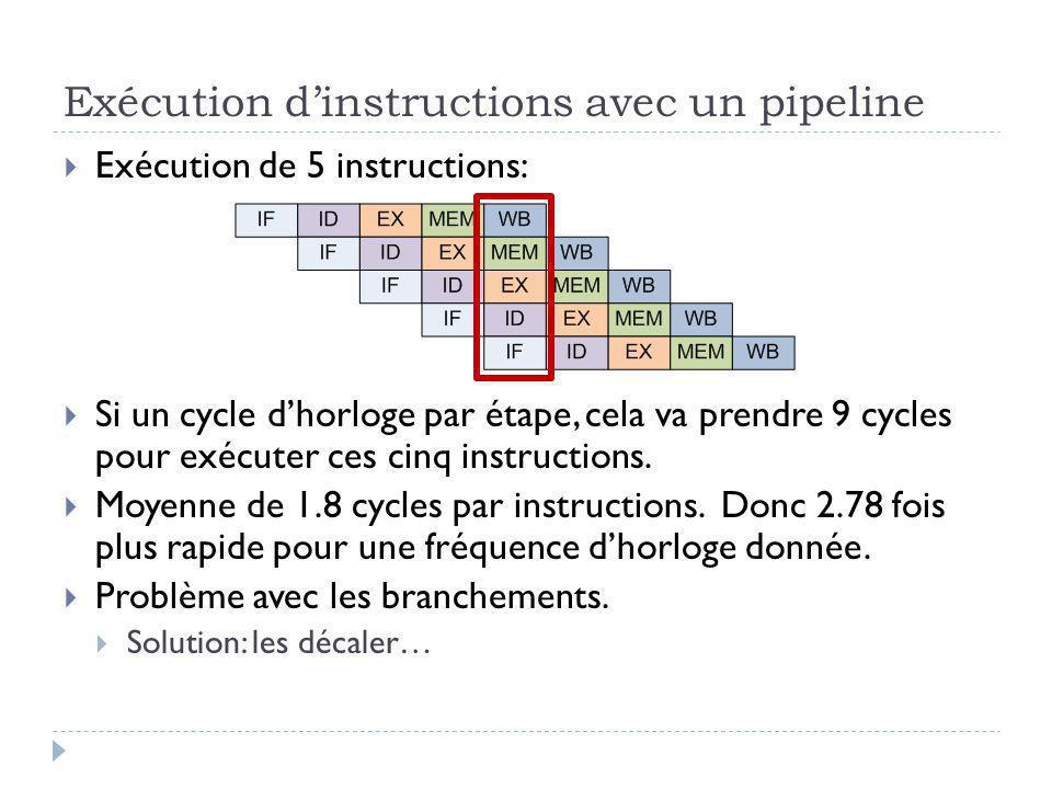 Exécution dinstructions avec un pipeline Exécution de 5 instructions: Si un cycle dhorloge par étape, cela va prendre 9 cycles pour exécuter ces cinq instructions.