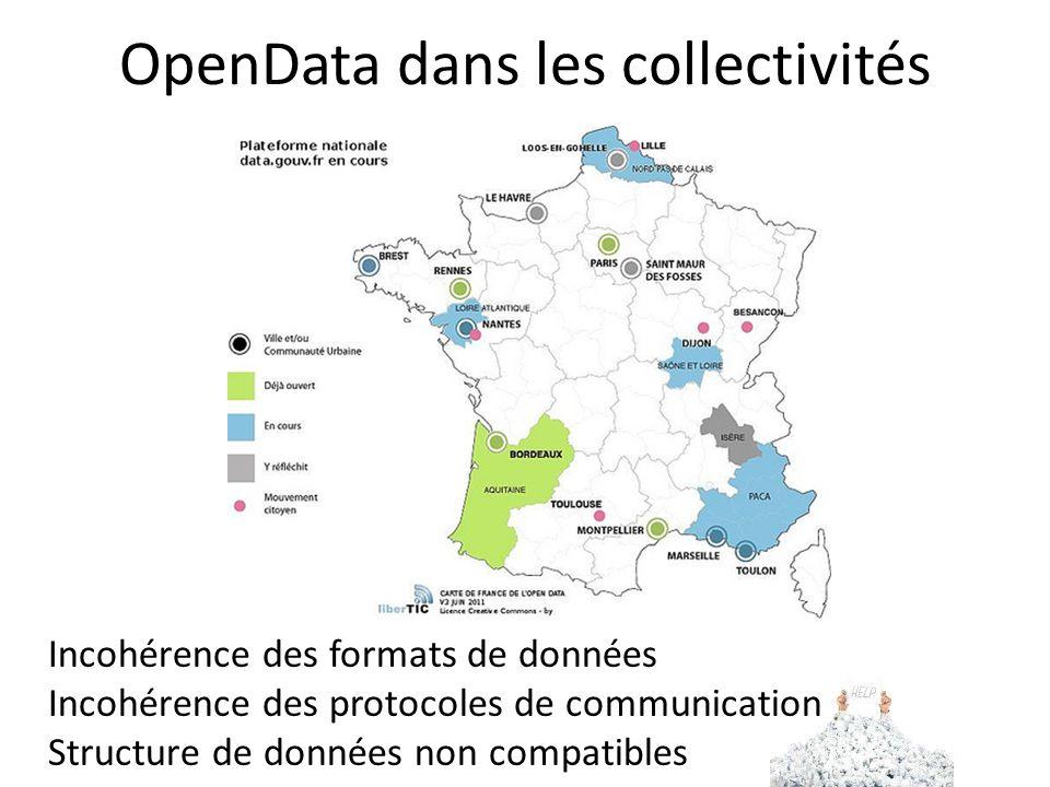 OpenData dans les collectivités Incohérence des formats de données Incohérence des protocoles de communication Structure de données non compatibles