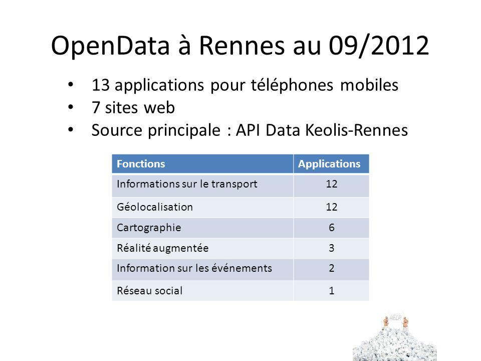 OpenData à Rennes au 09/2012 FonctionsApplications Informations sur le transport12 Géolocalisation12 Cartographie6 Réalité augmentée3 Information sur les événements2 Réseau social1 13 applications pour téléphones mobiles 7 sites web Source principale : API Data Keolis-Rennes