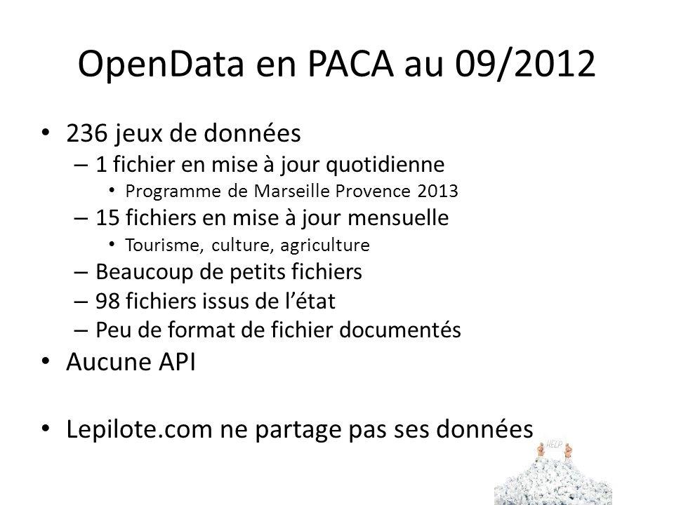 OpenData en PACA au 09/2012 236 jeux de données – 1 fichier en mise à jour quotidienne Programme de Marseille Provence 2013 – 15 fichiers en mise à jour mensuelle Tourisme, culture, agriculture – Beaucoup de petits fichiers – 98 fichiers issus de létat – Peu de format de fichier documentés Aucune API Lepilote.com ne partage pas ses données