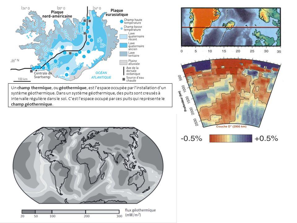 Un champ thermique, ou géothermique, est lespace occupée par linstallation dun système géothermique. Dans un système géothermique, des puits sont creu