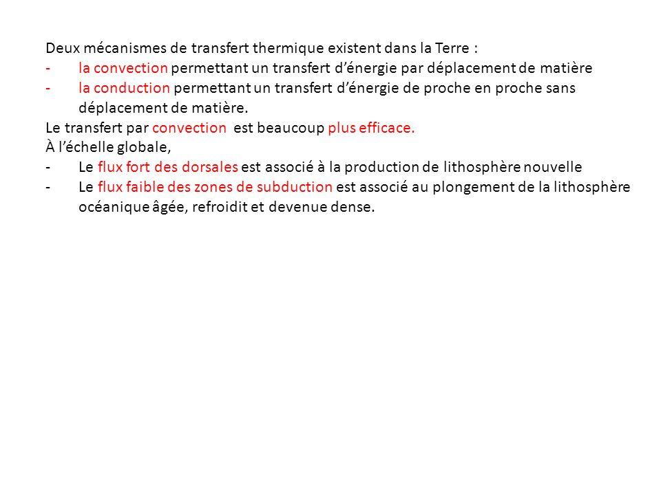 Deux mécanismes de transfert thermique existent dans la Terre : -la convection permettant un transfert dénergie par déplacement de matière -la conduct