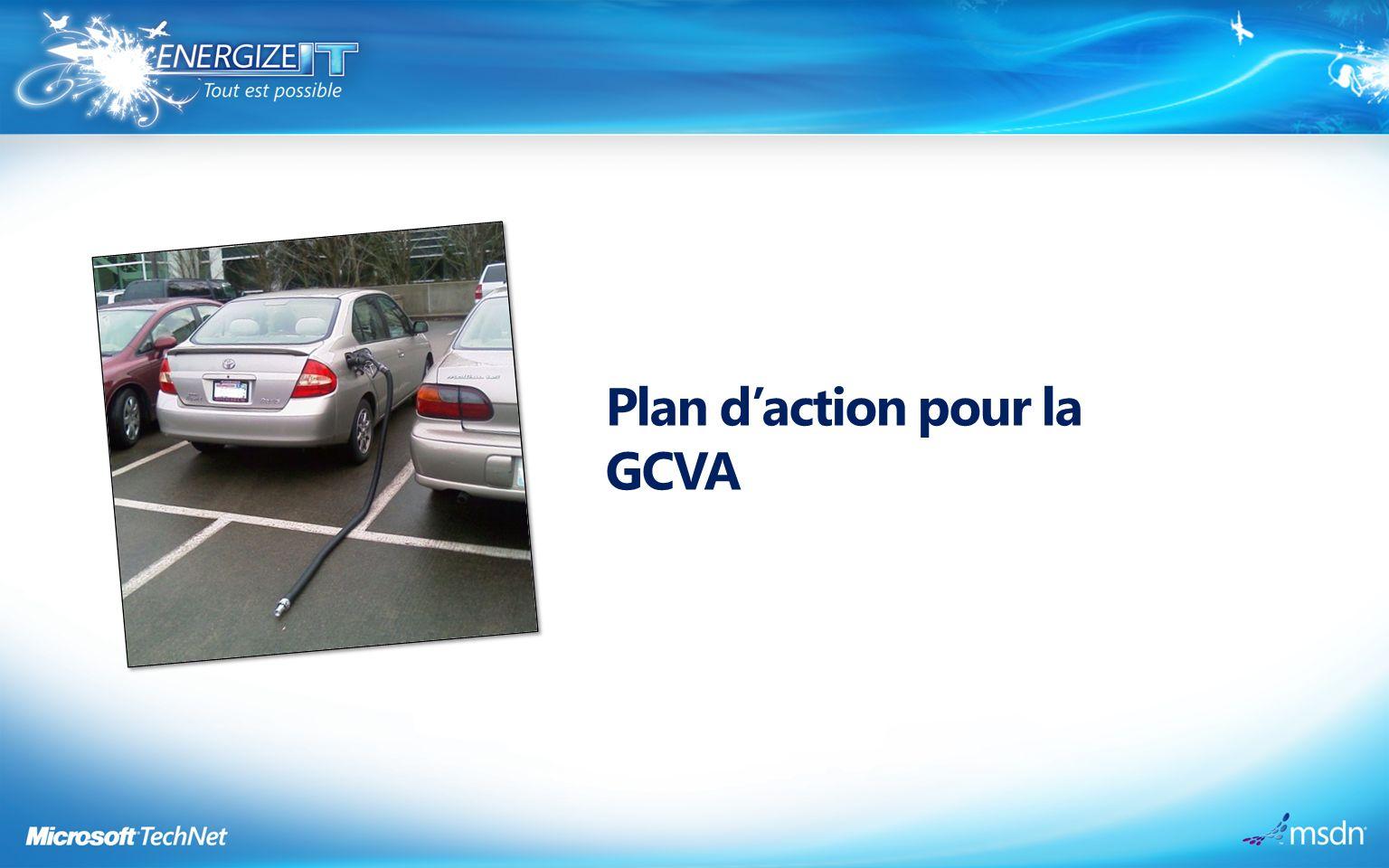 Plan daction pour la GCVA