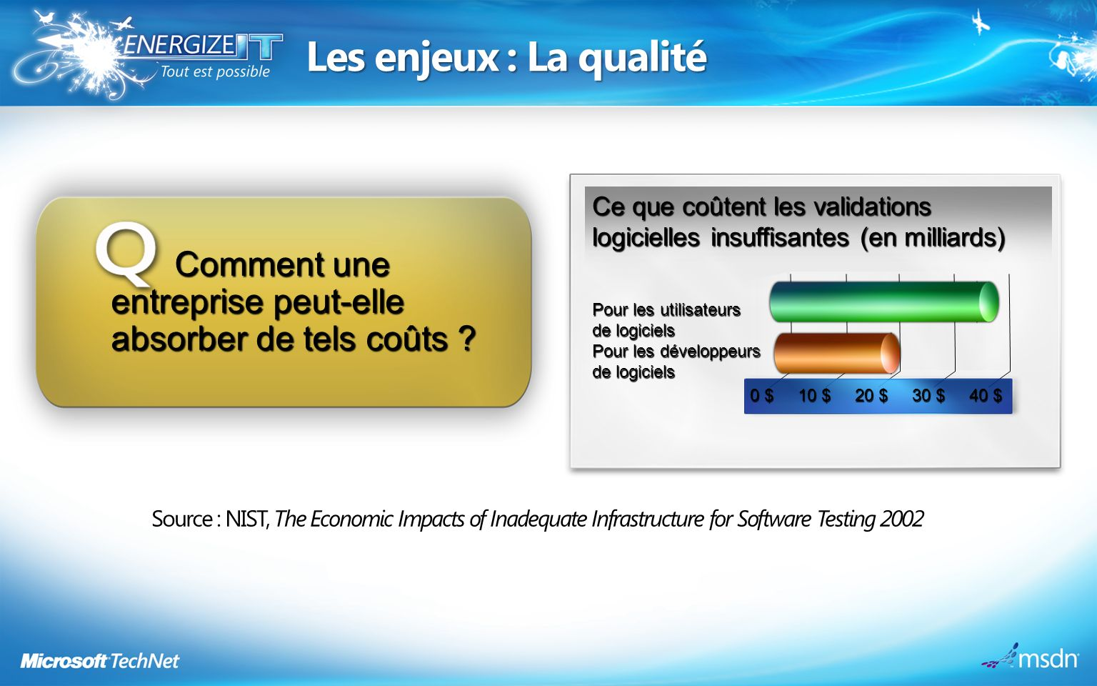 Les enjeux : La qualité Source : NIST, The Economic Impacts of Inadequate Infrastructure for Software Testing 2002 Ce que coûtent les validations logi