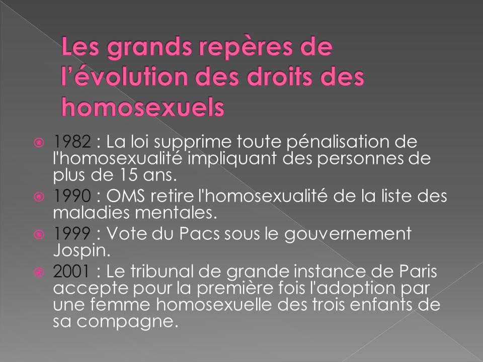 1982 : La loi supprime toute pénalisation de l homosexualité impliquant des personnes de plus de 15 ans.
