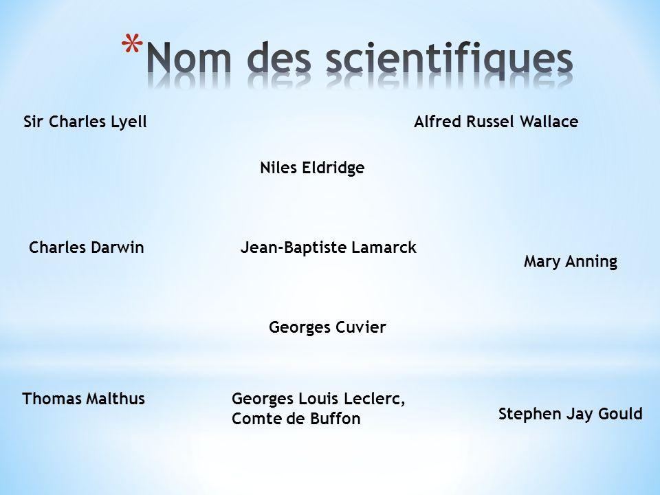 Niles Eldridge Sir Charles Lyell Alfred Russel Wallace Charles Darwin Mary Anning Thomas MalthusGeorges Louis Leclerc, Comte de Buffon Stephen Jay Gou