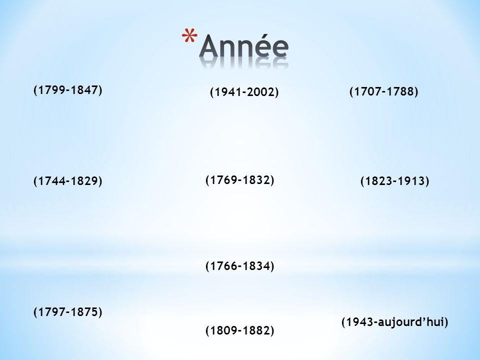 (1799-1847) (1809-1882) (1707-1788) (1943-aujourdhui) (1797-1875) (1744-1829)(1823-1913) (1769-1832) (1941-2002) (1766-1834)
