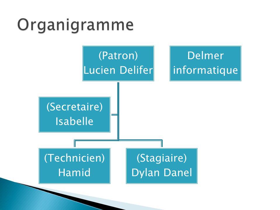 (Patron) Lucien Delifer (Technicien) Hamid (Stagiaire) Dylan Danel (Secretaire) Isabelle Delmer informatique