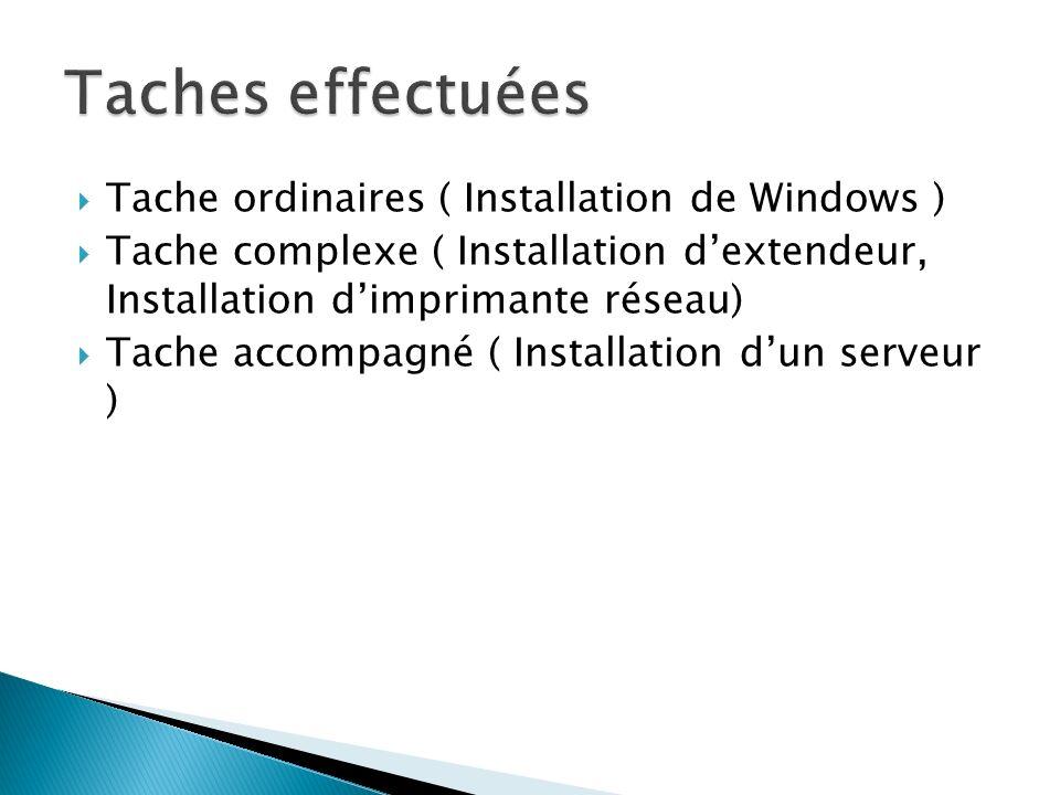 Tache ordinaires ( Installation de Windows ) Tache complexe ( Installation dextendeur, Installation dimprimante réseau) Tache accompagné ( Installatio