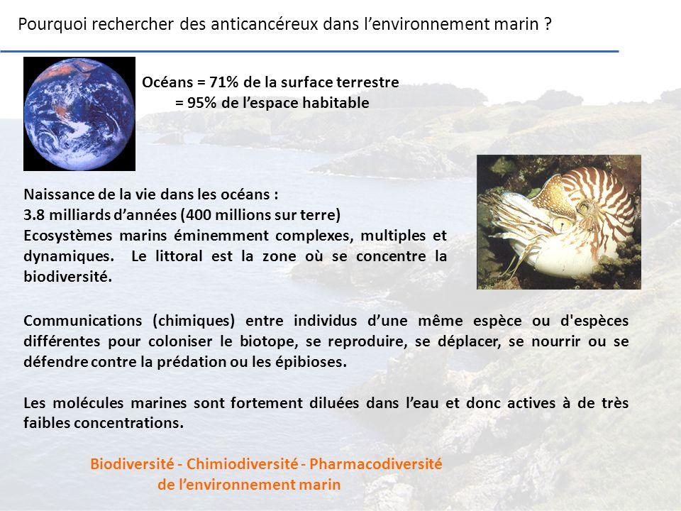 Comment expliquer la chimiodiversité des molécules marines .