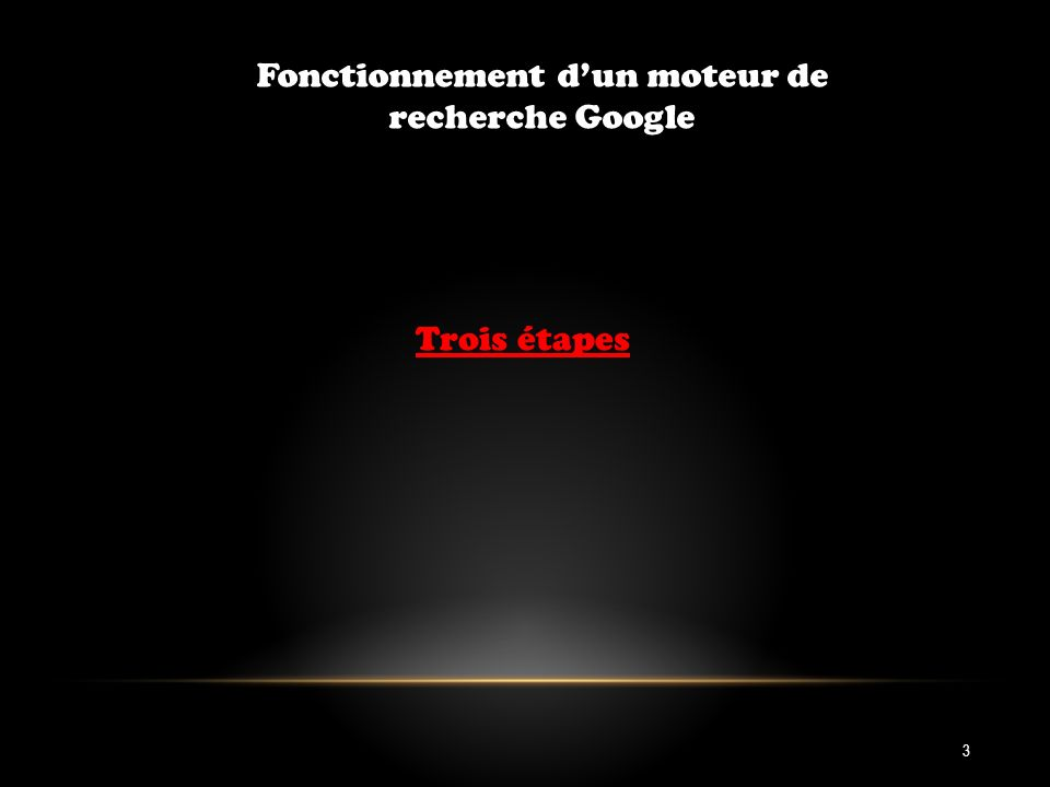 Trois étapes Traiter beaucoup d informations Stoker beaucoup de pages web Fonctionnement dun moteur de recherche Google Explorer le web Trouver des mots-clés Classer par ordre de pertinence 3