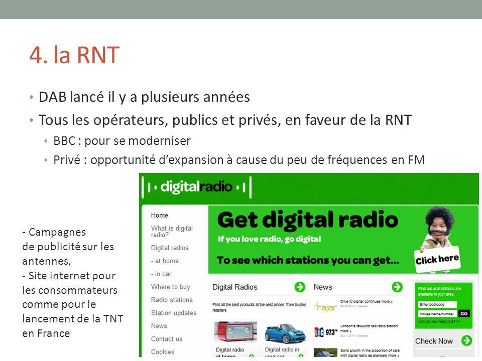 4. la RNT DAB lancé il y a plusieurs années Tous les opérateurs, publics et privés, en faveur de la RNT BBC : pour se moderniser Privé : opportunité d