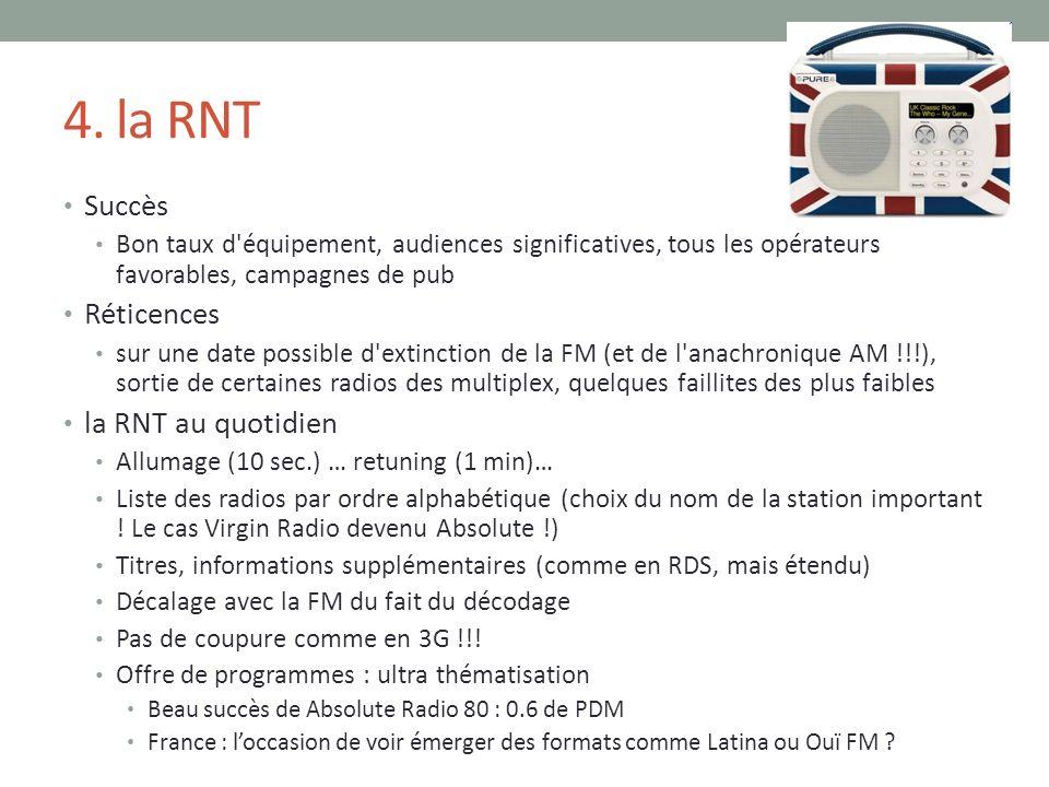 4. la RNT Succès Bon taux d'équipement, audiences significatives, tous les opérateurs favorables, campagnes de pub Réticences sur une date possible d'