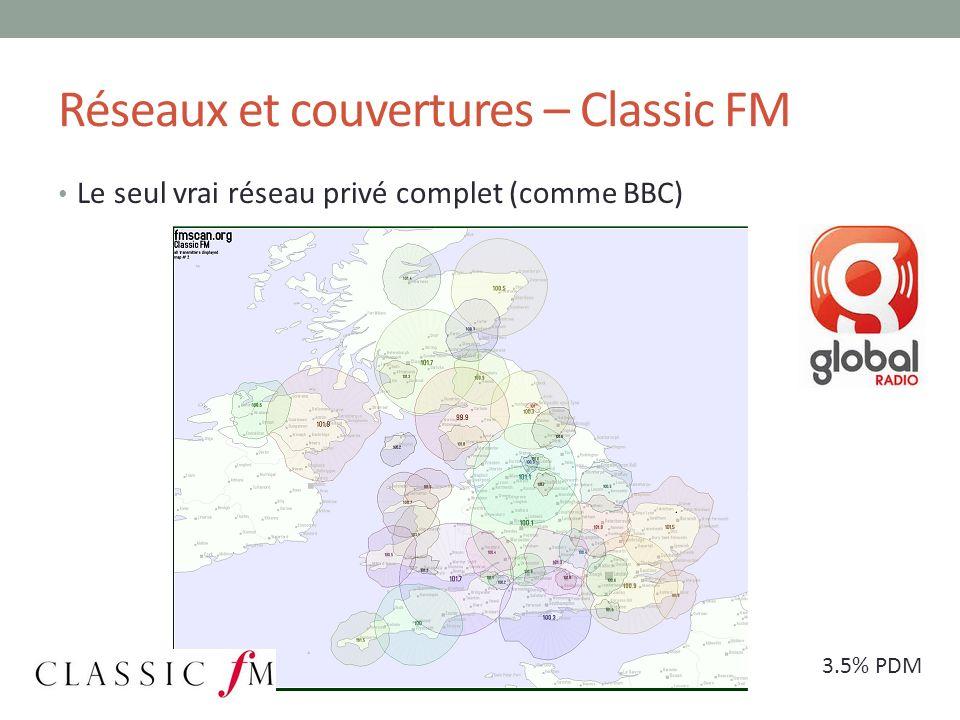 Réseaux et couvertures – Classic FM Le seul vrai réseau privé complet (comme BBC) 3.5% PDM