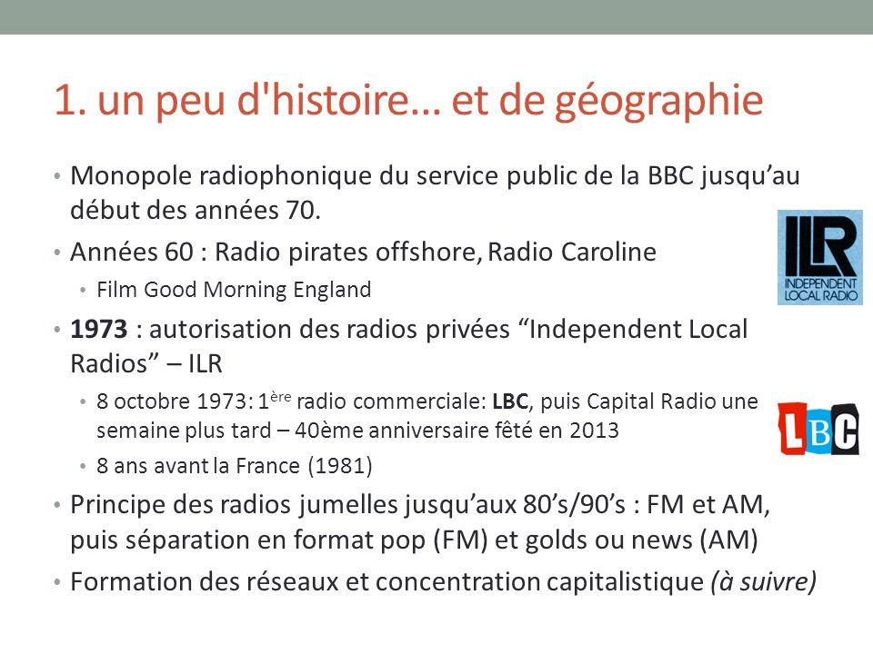 1. un peu d'histoire... et de géographie Monopole radiophonique du service public de la BBC jusquau début des années 70. Années 60 : Radio pirates off