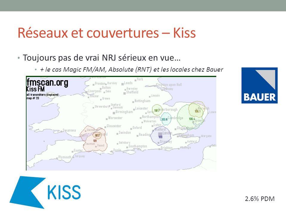 Réseaux et couvertures – Kiss Toujours pas de vrai NRJ sérieux en vue… + le cas Magic FM/AM, Absolute (RNT) et les locales chez Bauer 2.6% PDM