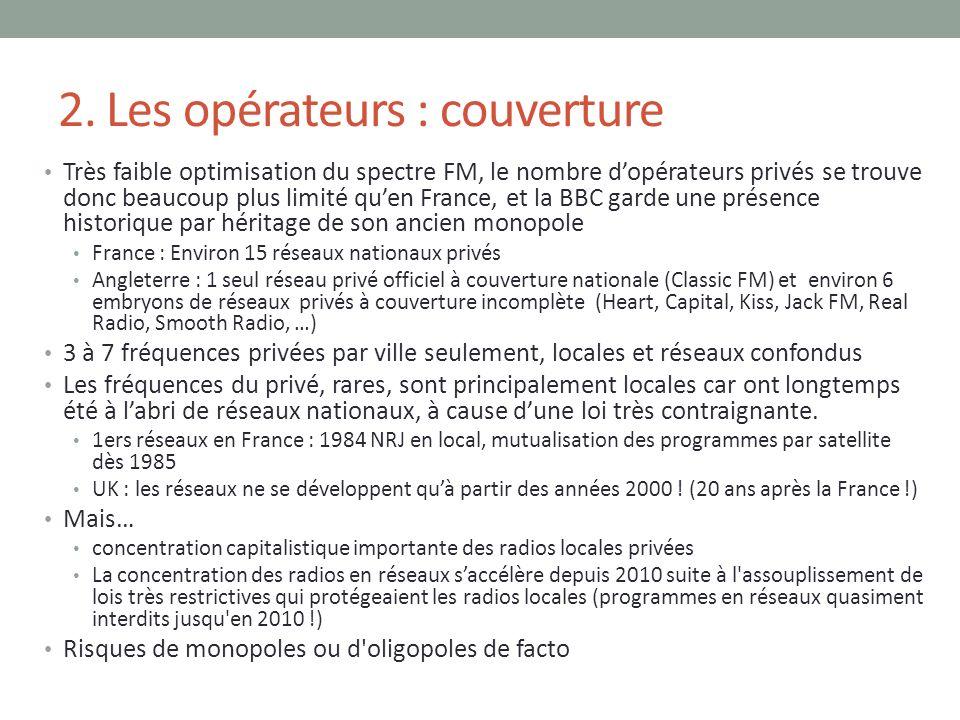 2. Les opérateurs : couverture Très faible optimisation du spectre FM, le nombre dopérateurs privés se trouve donc beaucoup plus limité quen France, e