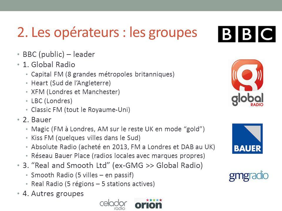2. Les opérateurs : les groupes BBC (public) – leader 1. Global Radio Capital FM (8 grandes métropoles britanniques) Heart (Sud de lAngleterre) XFM (L